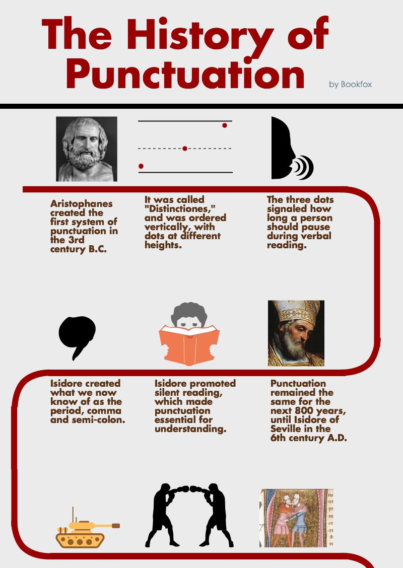 History-of-Punctuation-Signs-1