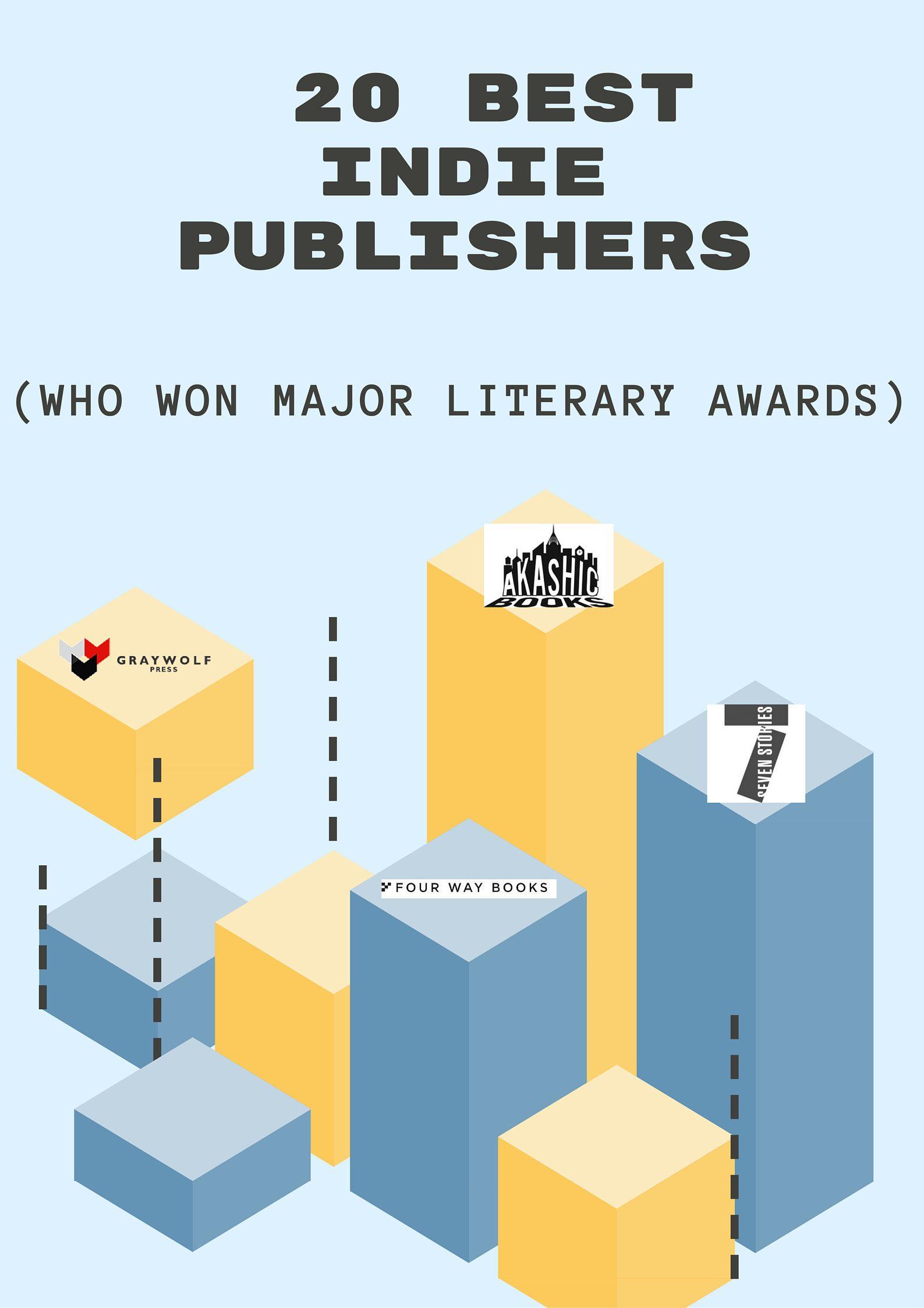 The BestIndepdentPublishers