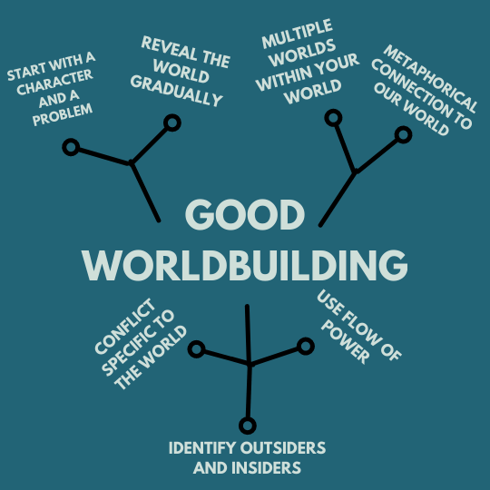 7 tips for good worldbuilding